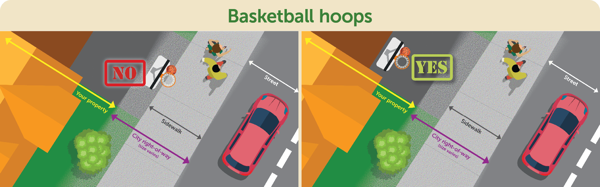 City right-of-way - Basketball hoops
