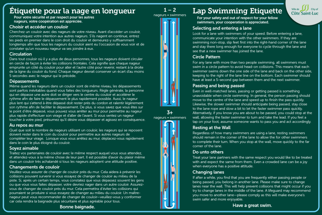 Lap swimming etiquette